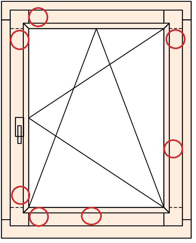 Pilzzapfen-Verrieglungspunkte RC2