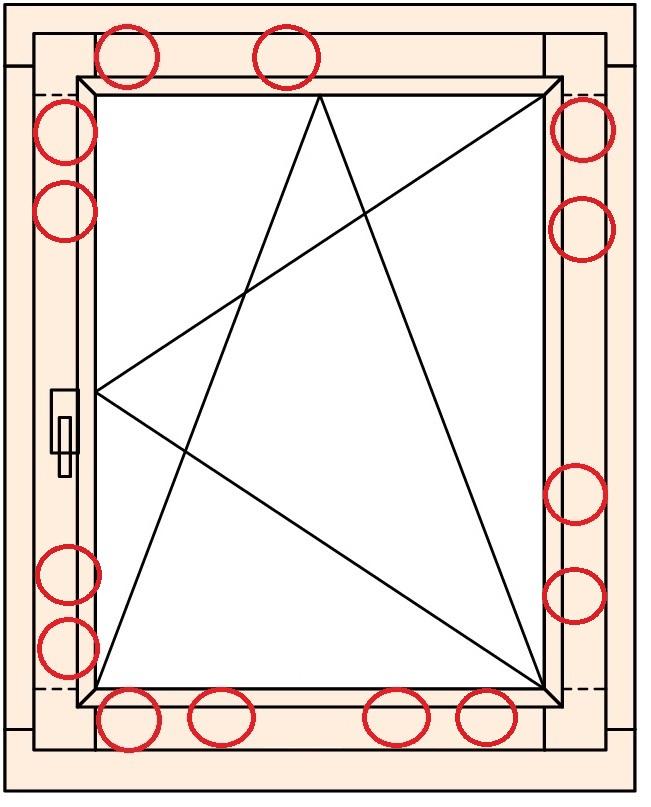 Fensteransicht-Sicherheitsklasse-RC3